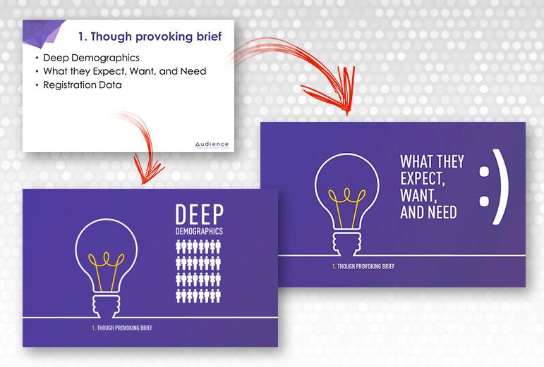 Powerpoint presentation specialist sample resume